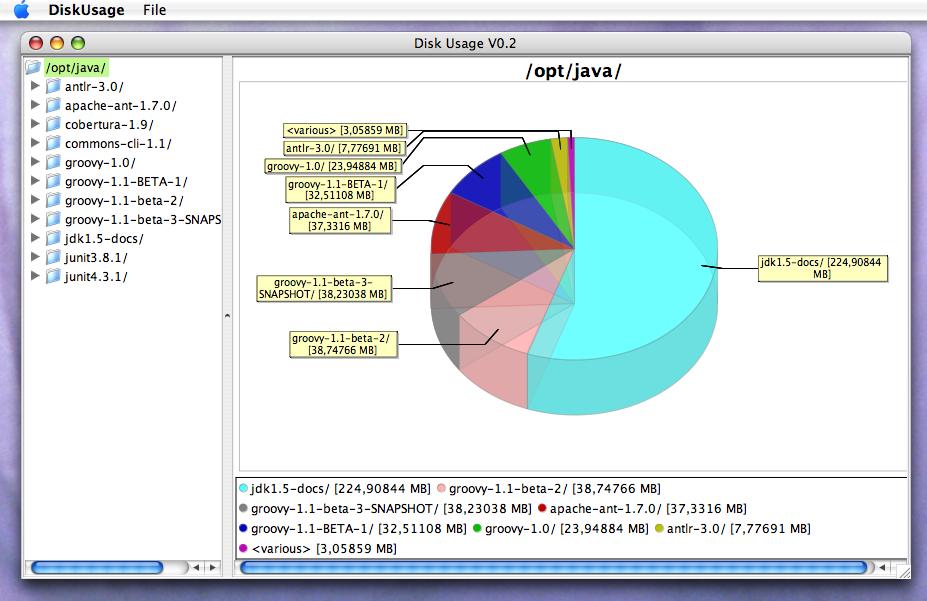 Screenshot of disk usage tool
